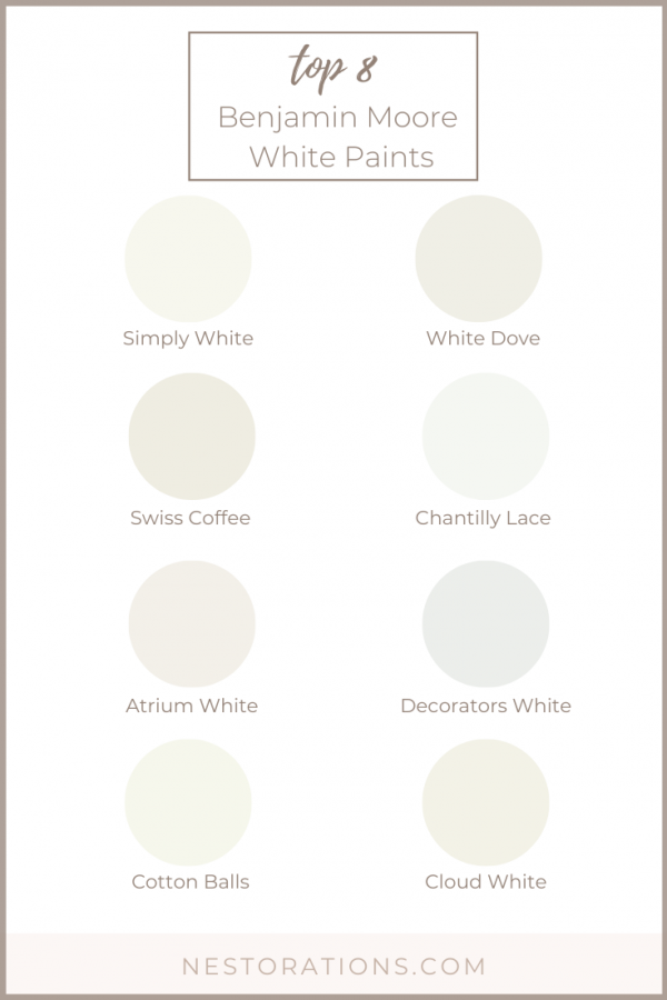 See the best Benjamin Moore white paint colors for your home.