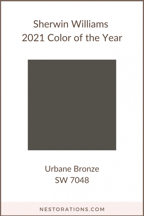 2021 Sherwin Williams Color of the Year