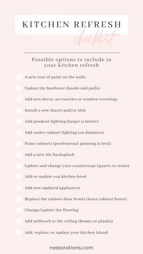 KItchen_Refresh_Checklist